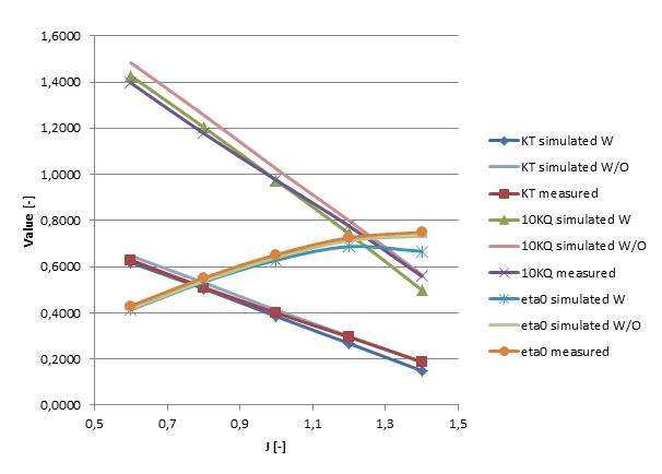 figur2 pptc diagram
