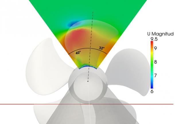 figur3 pptc hastighetsfalt