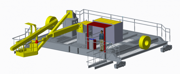 CAD plattform